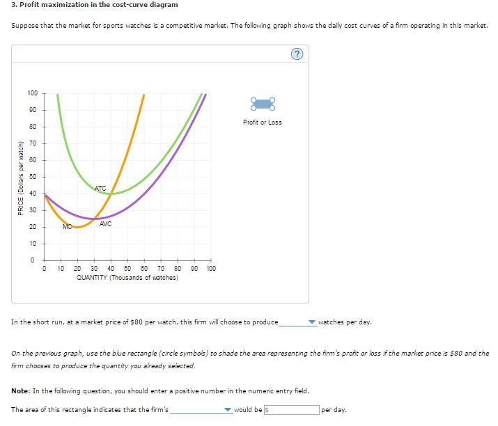 Profit Maximization In The Cost Curve Diagram