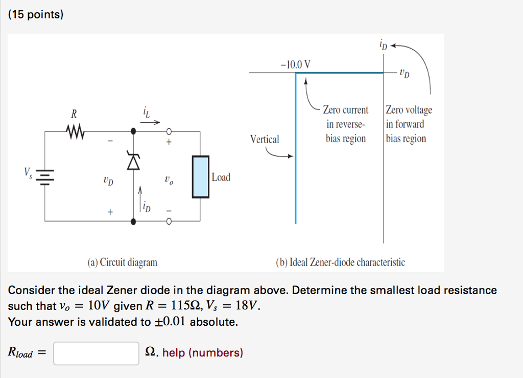 (15 points) -10 0 v ud zero current zero voltage in reverse-in