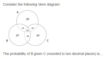 Solved consider the following venn diagram the probabili consider the following venn diagram the probabil ccuart Images