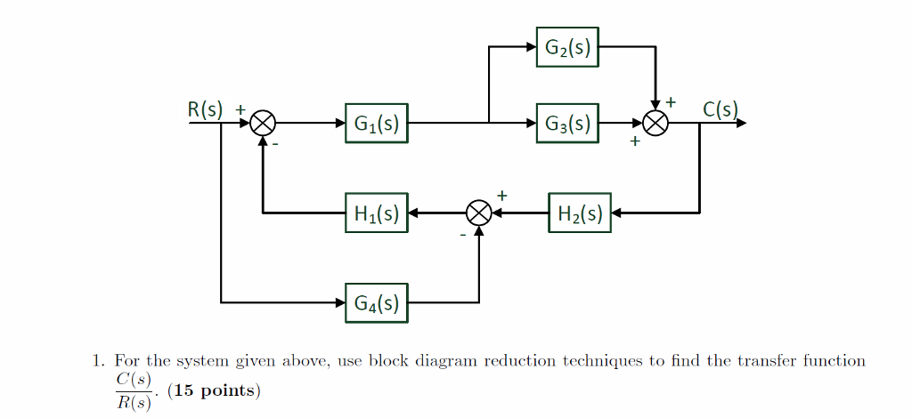 Solved For The System Given Above Use Block Diagram Redu