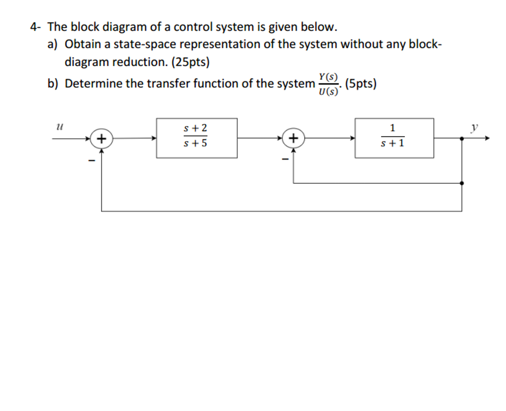 Question: The block diagram of a control system is given below. Obtain a  state-space representation of the.