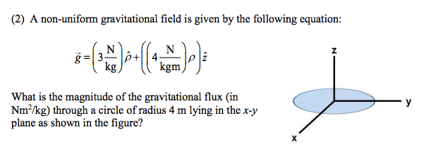 Solved: What Is The Magnitude Of The Gravitational Flux (i