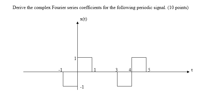 Derive the complex Fourier series coefficients for the following periodic signal. (10 points) x(t) -1