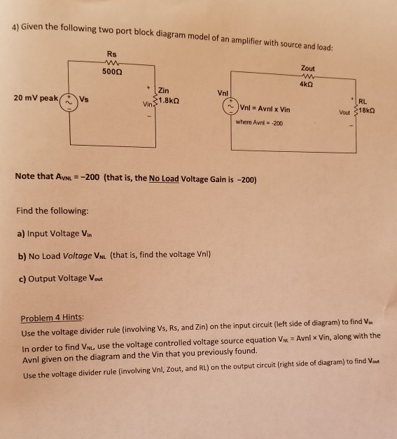 Solved 4 Given The Following Two Port Block Diagram Mode