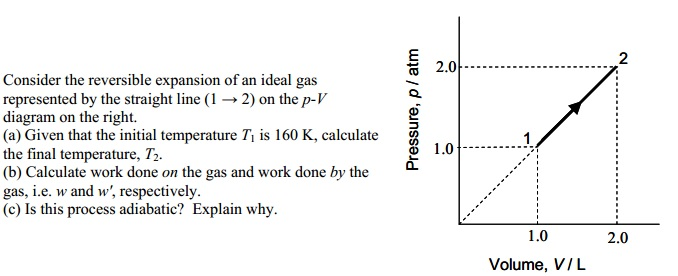 Solved consider the reversible expansion of an ideal gas see more show transcribed image text consider the reversible expansion of an ideal gas represented by the straight line 1 2 on the p v diagram on the ccuart Choice Image