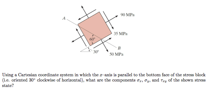 Solved: Using A Cartesian Coordinate System In Which The X ...