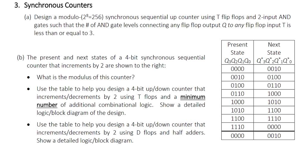 synchronous counters (a) design a modulo-(28-256)