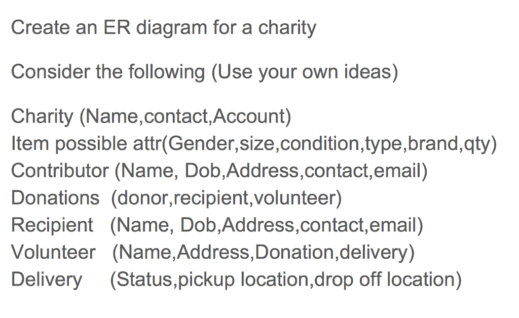 Solved: Create An ER Diagram For A Charity Consider The Fo