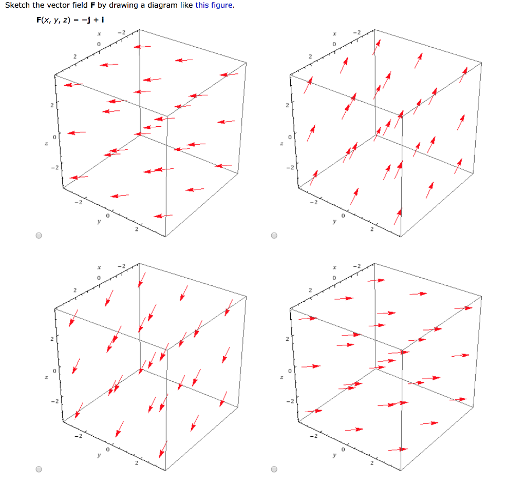 Solved sketch the vector field f by drawing a diagram lik sketch the vector field f by drawing a diagram like this figure fx ccuart Images