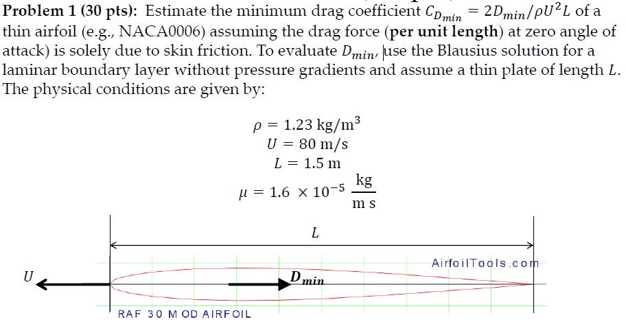 Solved: Problem 1 (30 Pts): Estimate The Minimum Drag Coef