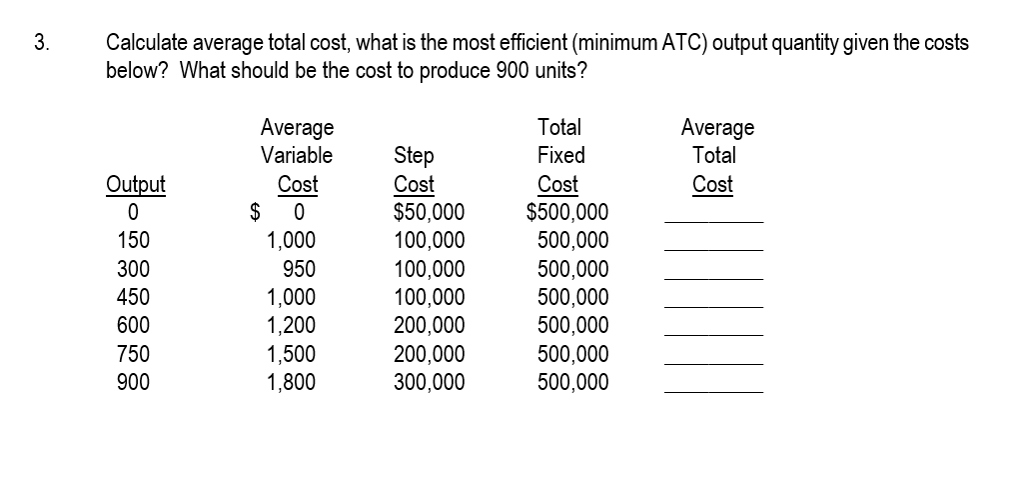 step fixed cost