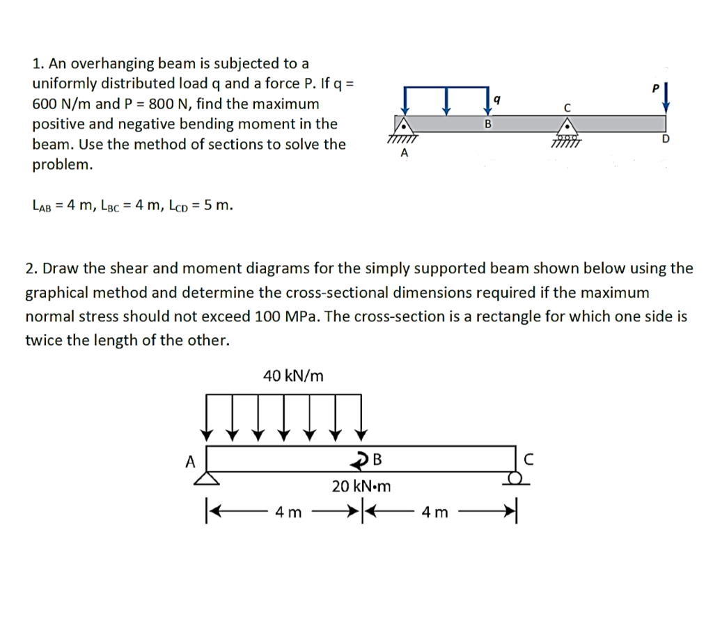 Solved 1 An Overhanging Beam Is Subjected To A Uniformly Bending Moment Diagram Distributed Load Q And Force
