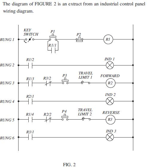 Plc i o diagram find wiring diagram plc i o diagram asfbconference2016 Image collections