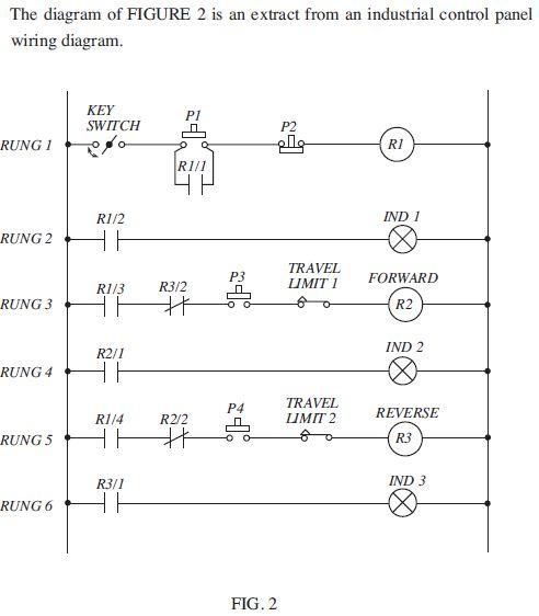 solved i convert the diagram into plc format ii iden rh chegg com plc input diagram plc Input and Output Diagram