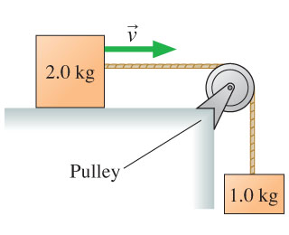 coefficient of kinetic friction lab Physics laboratory report friction coefficient of kinetic friction with other lab groups to expand the number of sole-flooring combinations.