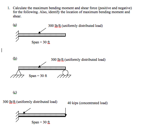 Solved: Calculate The Bending Moment And Shear Force (posi