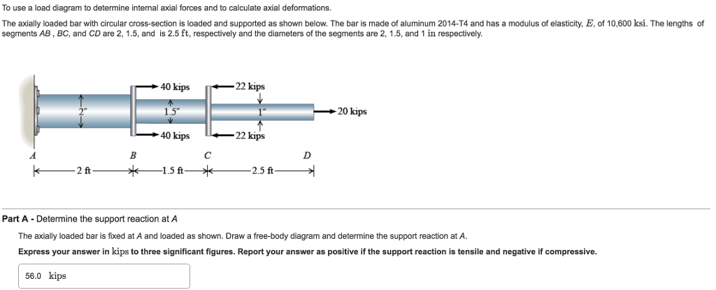 Solved To Use A Load Diagram To Determine Internal Axial