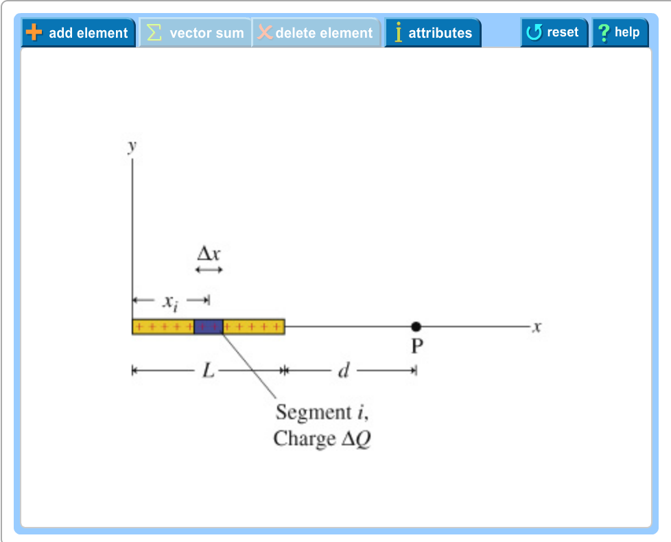Solved: A Straight Wire Of Length L Has A Positive Charge ...