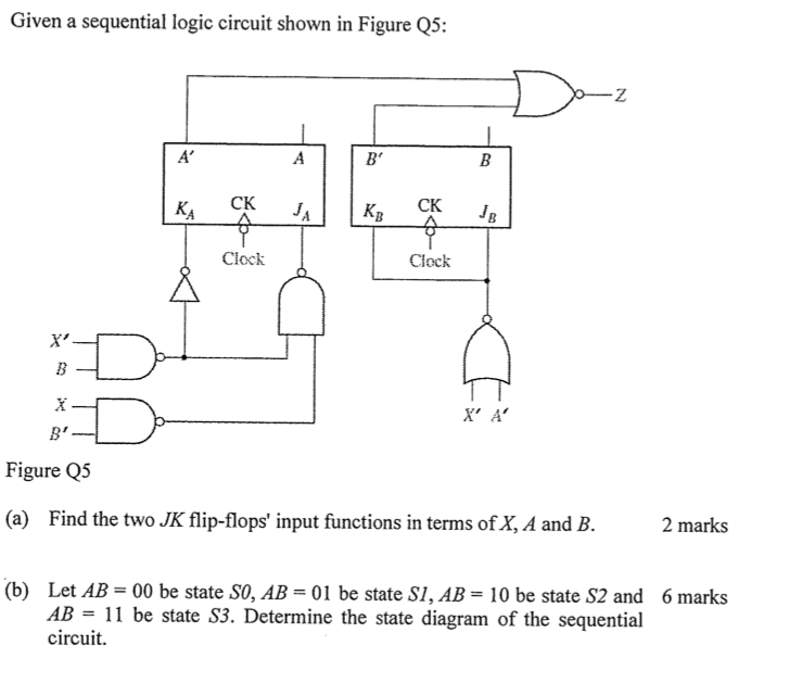 given a sequential logic circuit shown in figure q5: a b ka ck ck jr kn
