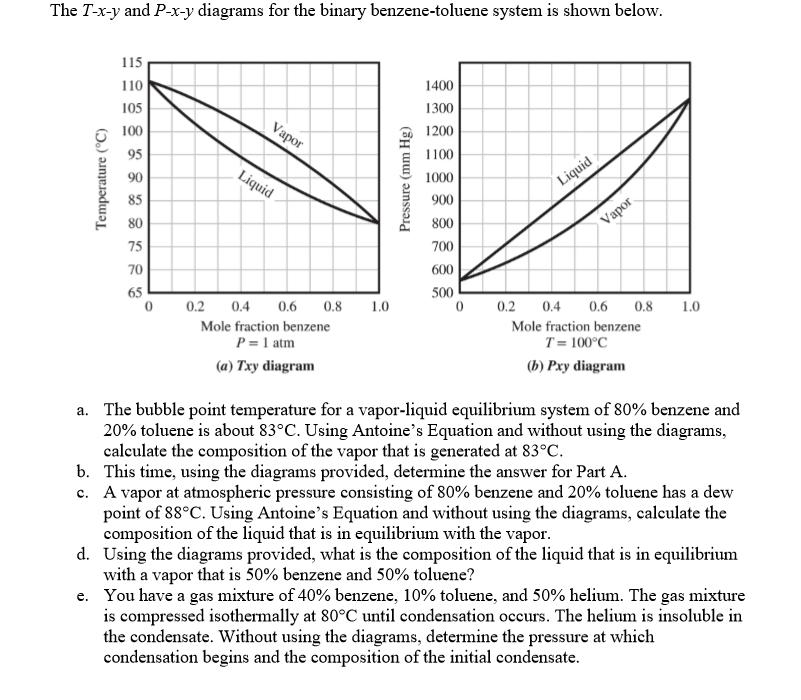 X Y Diagram - All Diagram Schematics