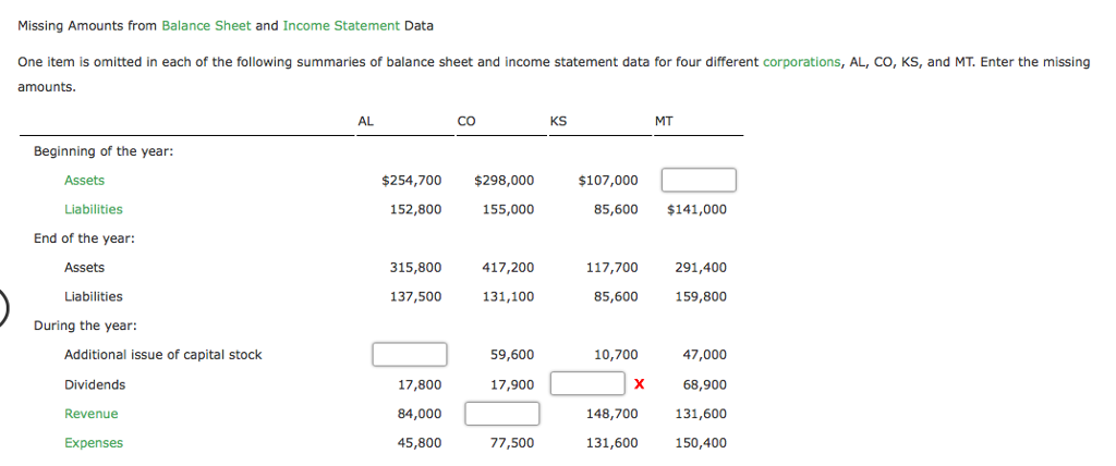 Solved: Missing Amounts From Balance Sheet And Income Stat... | Chegg.com