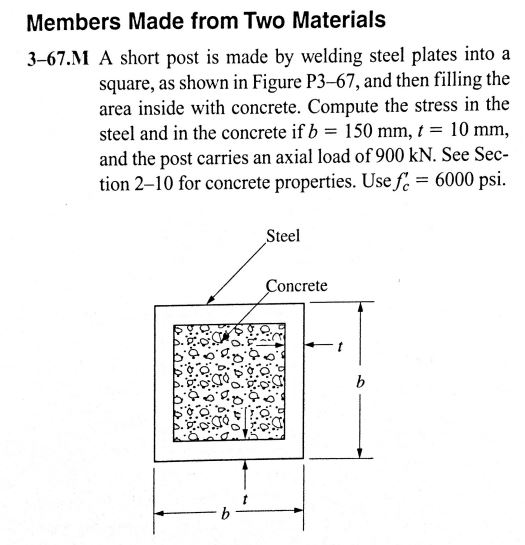Solved: A Short Post Is Made By Welding Steel Plates Into