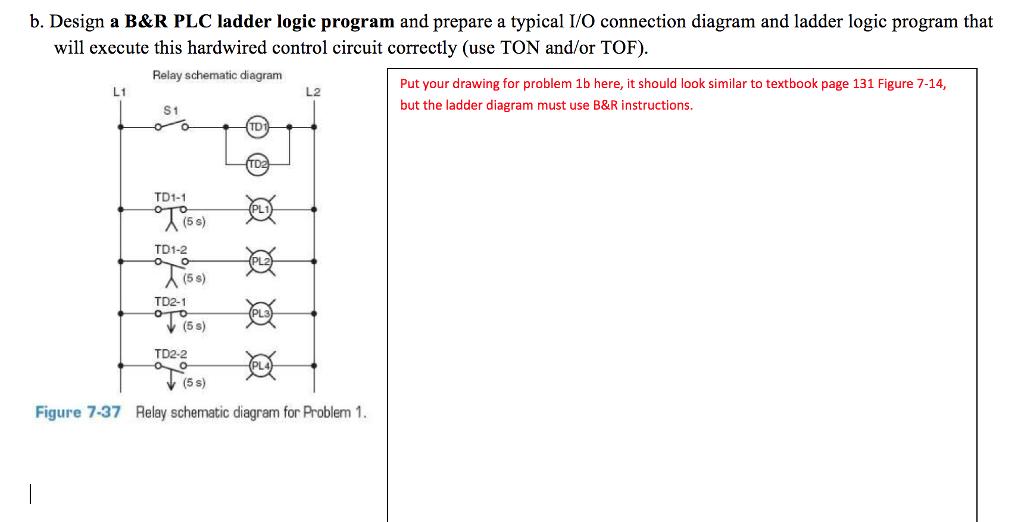 Solved B Design A B R Plc Ladder Logic Program And Prepa Chegg Com