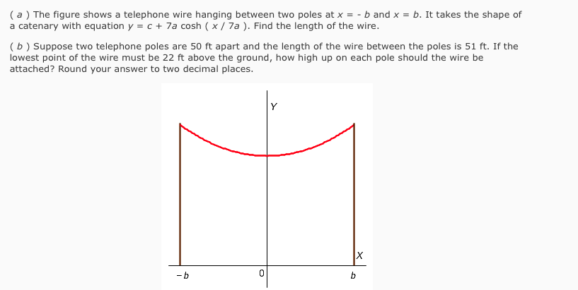 Solved: (a) The Figure Shows A Telephone Wire Hanging Betw ...