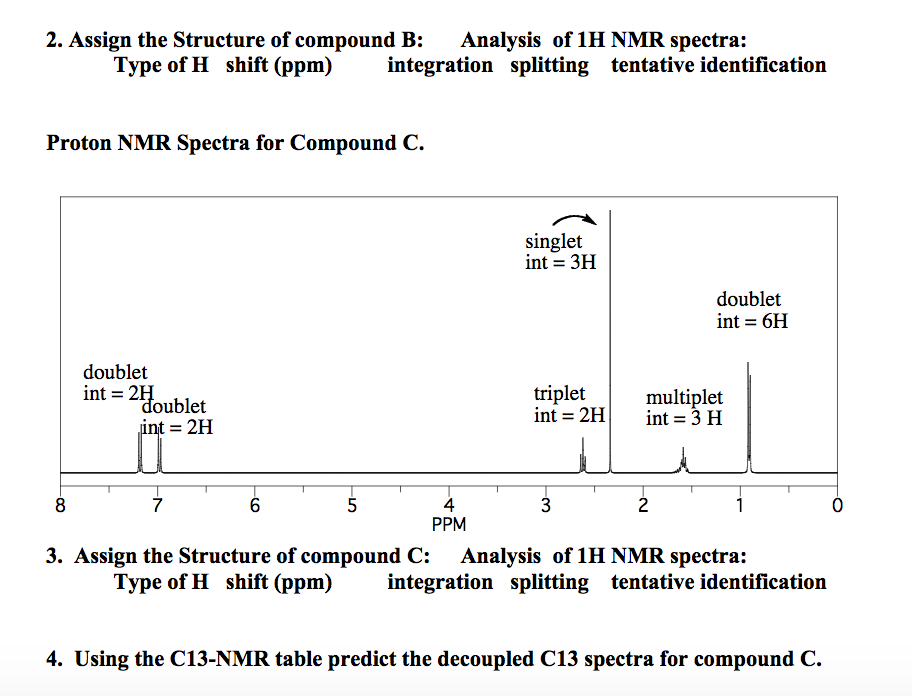 preparation of identification by ir and nmr spectroscopy essay Various methods of spectroscopy were then performed, including ir and spectras from hnmr, cnmr, cosy, and hqmc were analyzed to predict bond formations and structure of the ester.