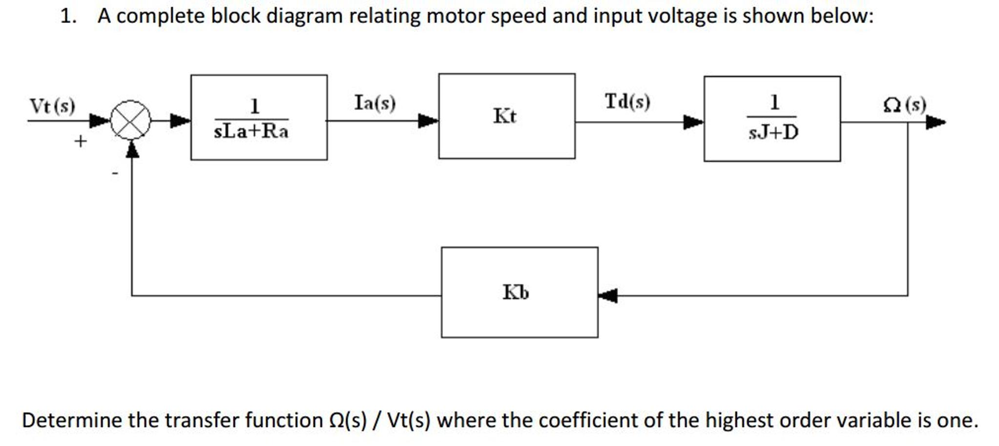 Block Diagram For Motor - Wiring Diagram