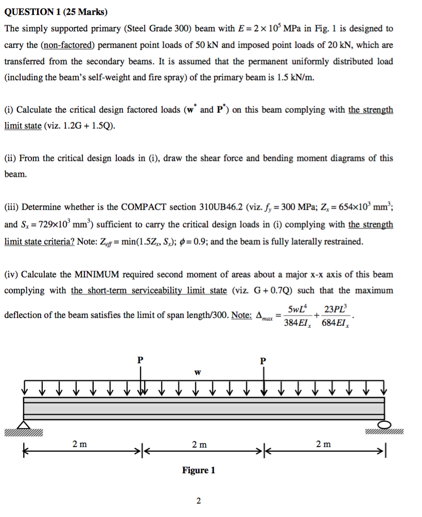 Question 1 25 Marks The Simply Supported Primary Force Bending Moment Diagram For Uniformly Distributed Load On If You