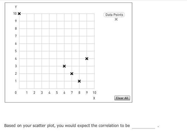 Solved: 3  Scatter Plots And Calculating Correlation Aa Aa