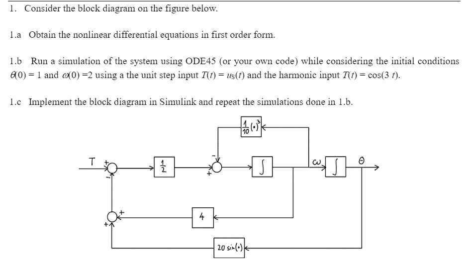 1. Consider The Block Diagram On The Figure Below.... | Chegg.comChegg