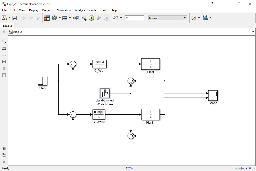 solved task 1 for the control system shown in fig 1, fig functional flow block diagram example at this point, we assume that you have transfer functions for both controllers create a simulink model as shown below