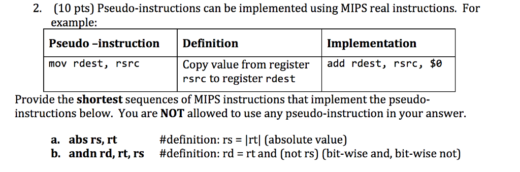 Solved Pseudo Instructions Can Be Implemented Using Mips