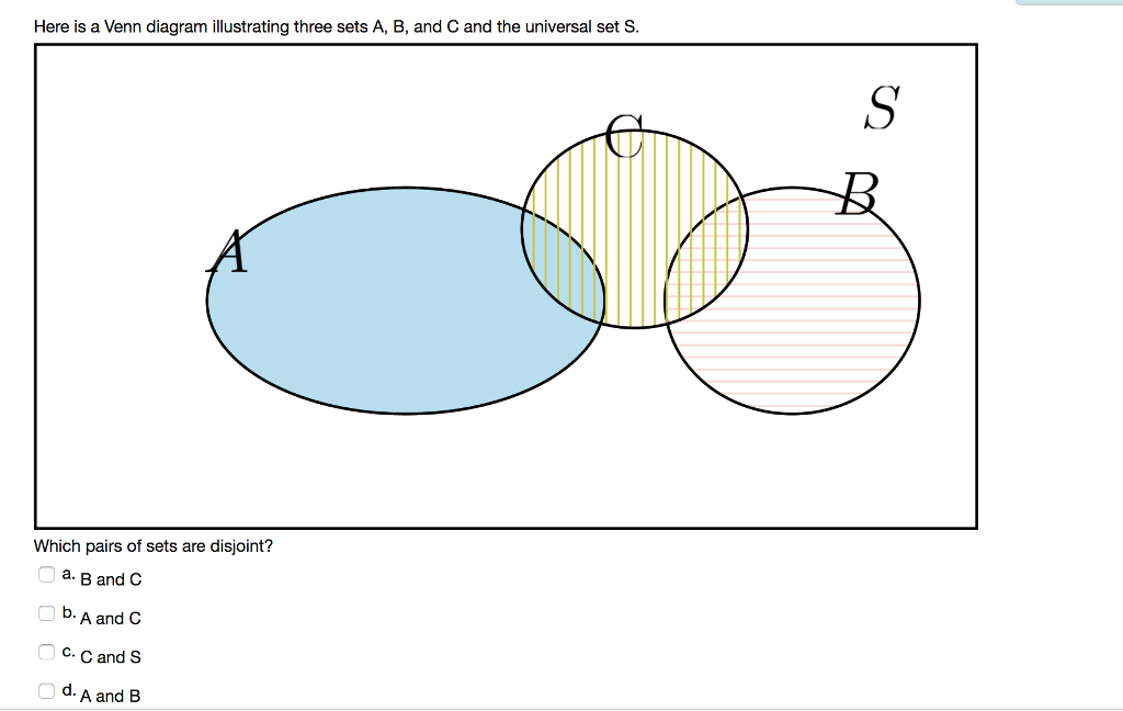 Solved Here Is A Venn Diagram Illustrating Three Sets A