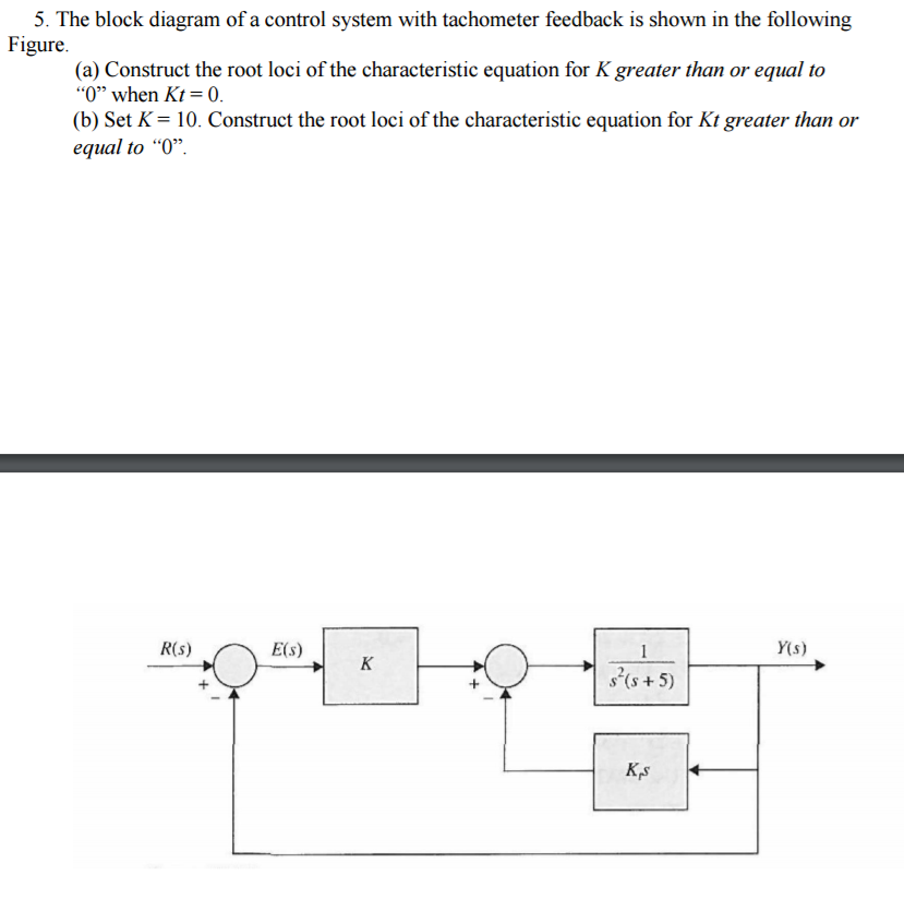 Electrical engineering archive march 21 2017 chegg the block diagram of a control system with tachometer feedback is shown in the ccuart Image collections