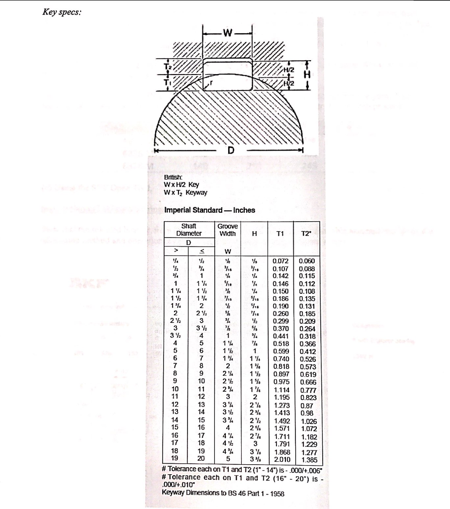 Solved: Problem 1 (10 Points): A Power Shaft Must Transmit
