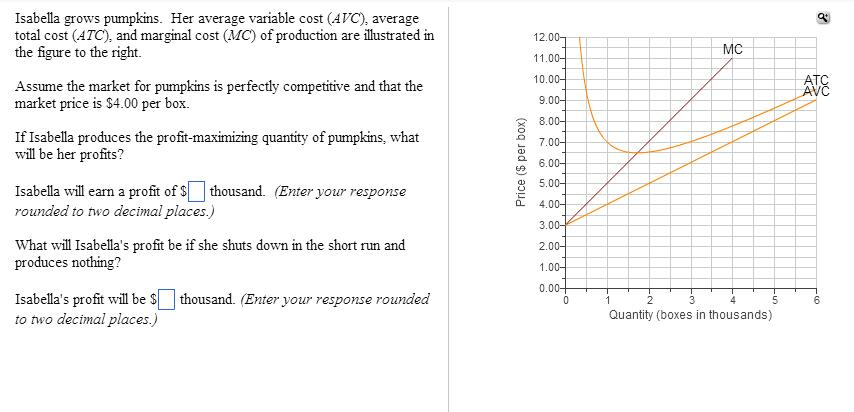 average total cost and average variable cost