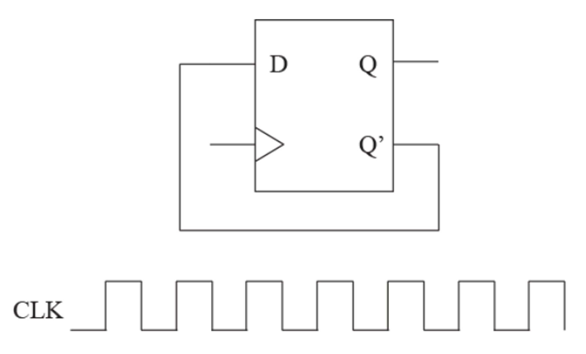Solved Assume The Circuits Below Use Positive Edge Trigge Timing Circuit Diagram Now Draw A For This New Again All Qs Start At 0 Before First Clock Cycle Show Q And Describe What Q3 Q2 Q1 Q0