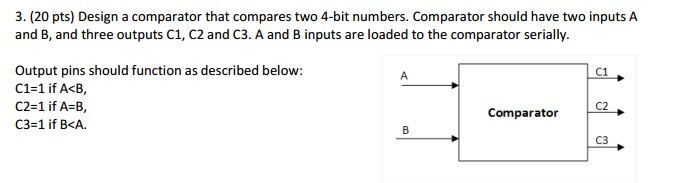 Design a comparator that compares two 4-bit number