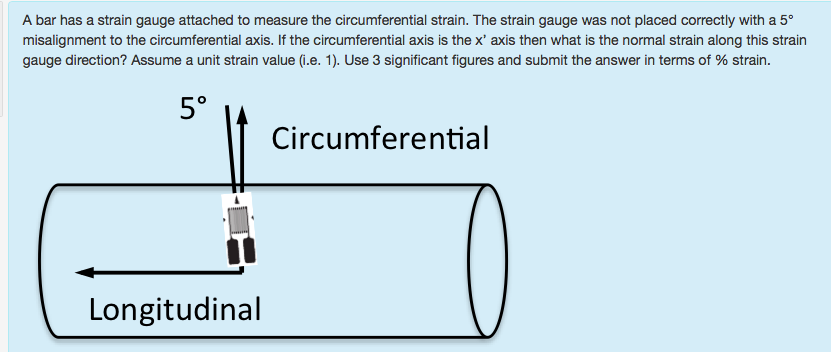 A bar has a strain gauge attached to measure the circumferential strain. The strain gauge was not placed correctly with a 5° misalignment to the circumferential axis. If the circumferential axis is the x axis then what is the normal strain along this strain gauge direction? Assume a unit strain value (i.e. 1). Use 3 significant figures and submit the answer in terms of % strain. 5° Circumferential Longitudinal