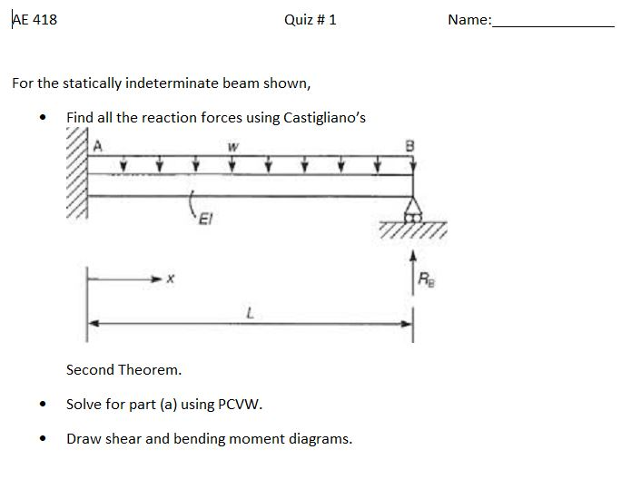 Indeterminate Beams Shear Moment Diagrams Auto Electrical Wiring