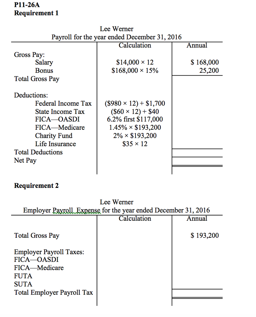 solved 1 compute werner s gross pay payroll deductions