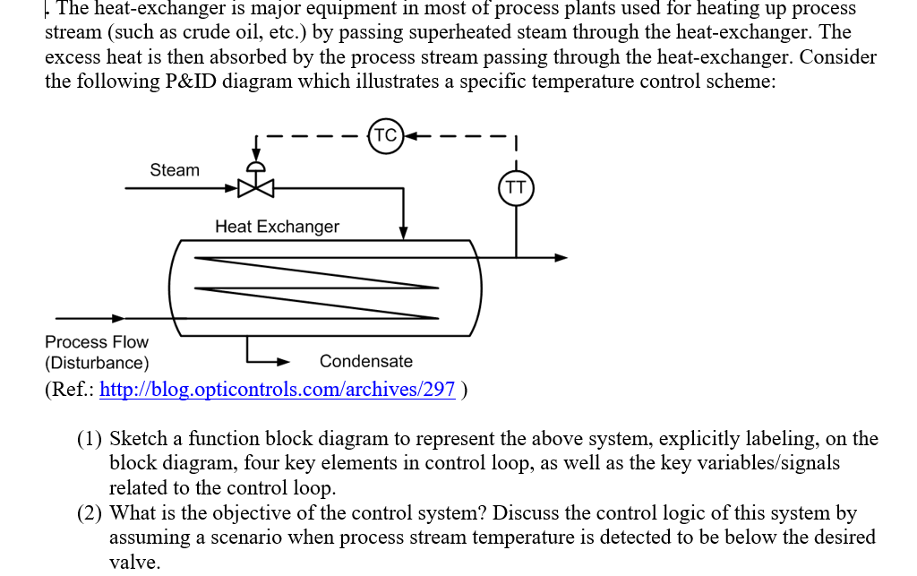Solved the heat exchanger is major equipment in most of p the heat exchanger is major equipment in most of process plants used for heating ccuart Image collections