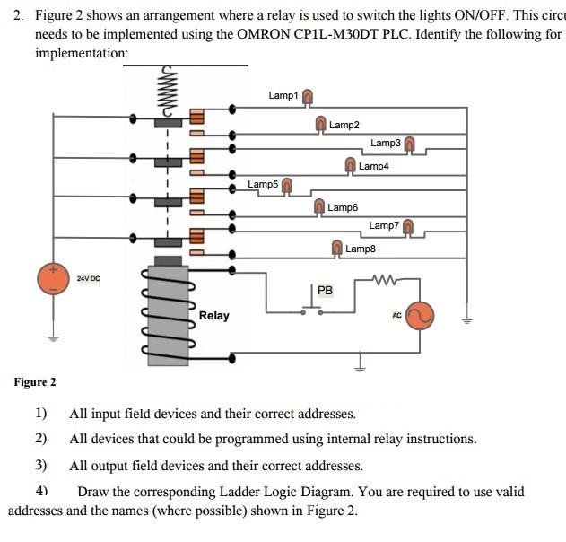 omron cp1l wiring diagram schematics online plc i/o wiring diagram omron cp1l wiring diagram wiring diagram