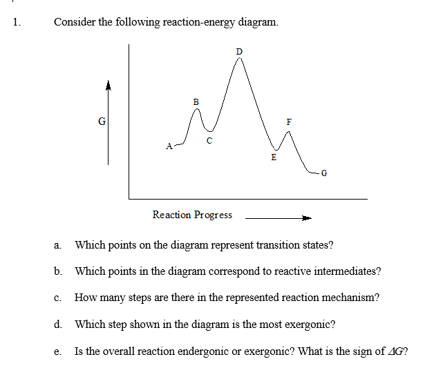 Reaction Energy Diagram With Steps Auto Electrical Wiring Diagram