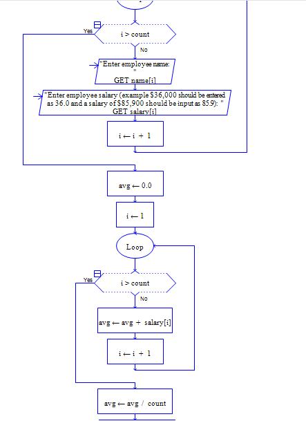 Solved: Needing Assistance On A Raptor Program Flowchart