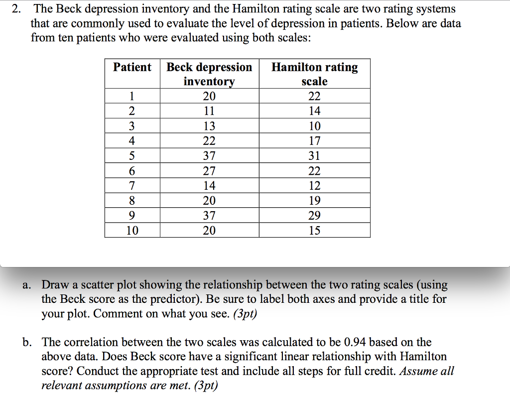 beck depression inventory ii questions