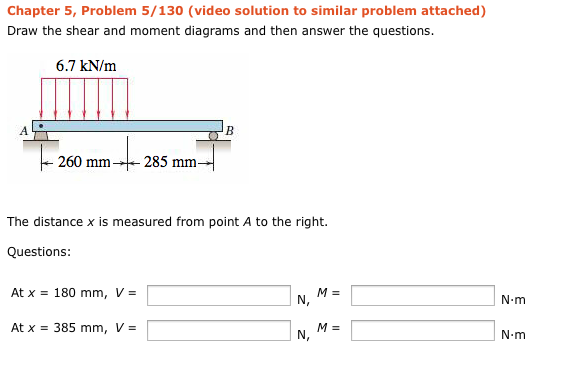 Solved  Draw The Shear And Moment Diagrams And Then Answer